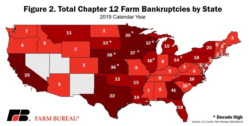 The River Newsroom, farm bankruptcies, New York farms
